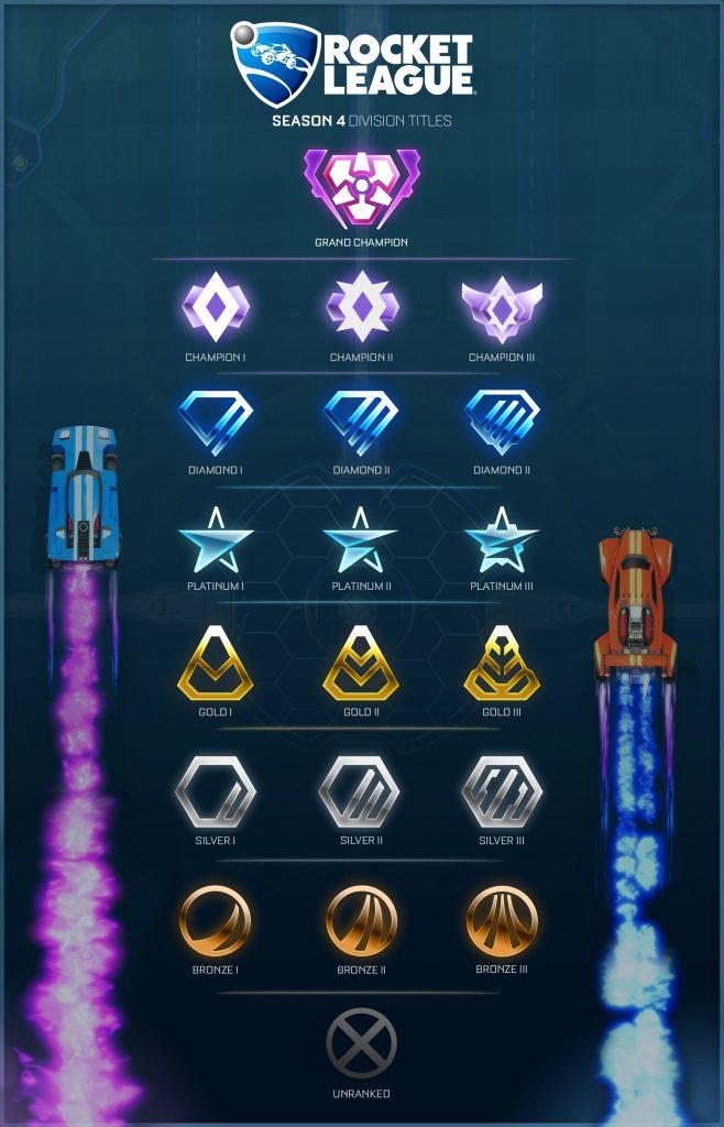 Saison 4 de Rocket League